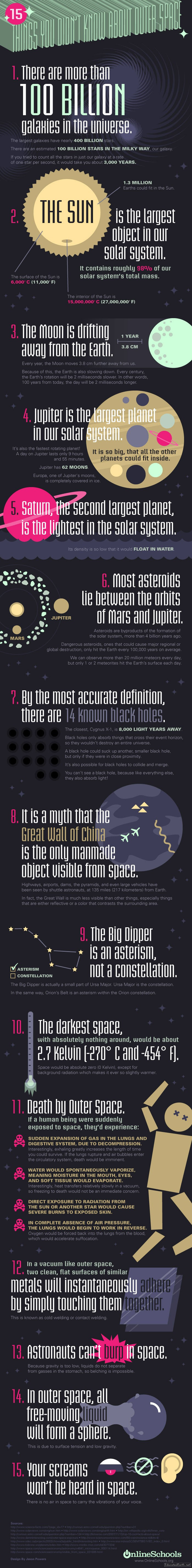 15 Fun Facts About The Universe